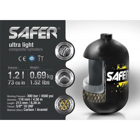 Safer 1.2L