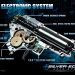 APS lanserar eSilver Edge- gearbox