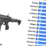 G&G ARP 9-prisindex i EU