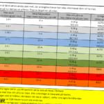 2020 Tabellen – ny trimtabell för airsoft
