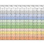 2020-tabellen är uppdaterad
